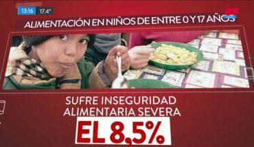 1 de cada 3 chicos comen en comedores comunitarios