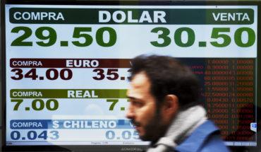 Efecto Turquía está azota a las economías emergentes
