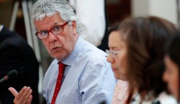 Nicolás Eyzaguirre dijo que reforma tributaria favorece a los empresarios