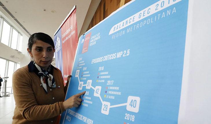 Santiago registró 40 episodios críticos por mala calidad del aire