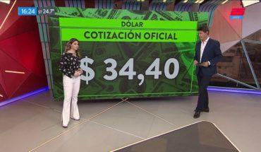 Cotización récord del dólar: $34,40