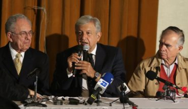 Can AMLO perform an inquiry on the new airport?