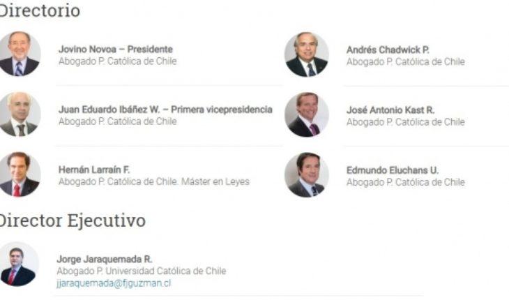 Los personeros de gobierno que participan en la fundación Jaime Guzmán: ministro del Interior en la nómina