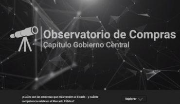 Observatorio del Gasto Fiscal lanza nueva herramienta para analizar la competencia de las compras públicas