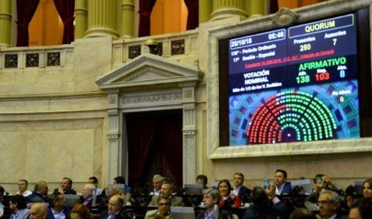 Presupuesto 2019: El primer paso hacia la reelección de Mauricio Macri