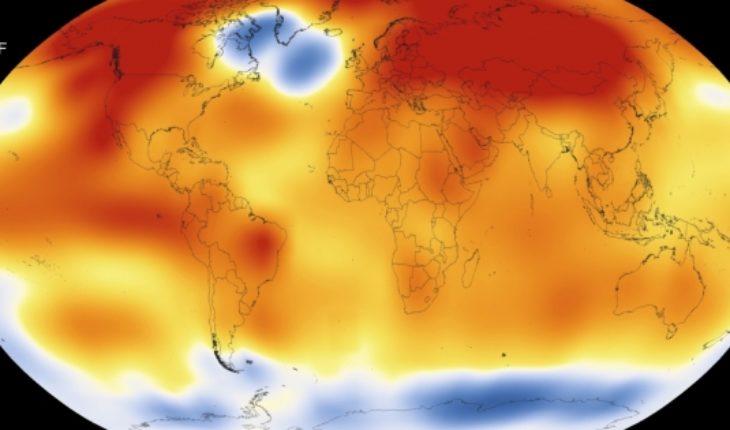 La ciencia, el mercado y el cambio climático