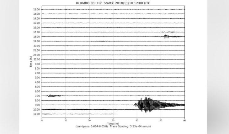 Misteriosas ondas sísmicas recorrieron el mundo y nadie sabe el por qué