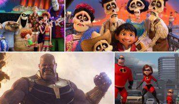 Las 10 películas más exitosas del 2018 en Argentina