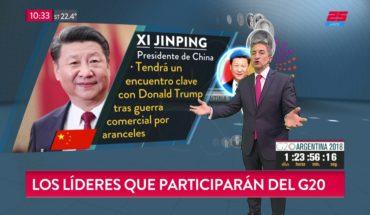 Los líderes que participan del G20