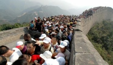China in perspective: one of every six people on Earth lives in the Asian giant