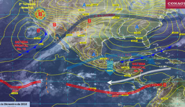 Will provide for specific very strong storms in the North Pacific in the country