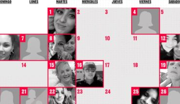 22 femicidios en lo que va del 2019: una mujer es asesinada cada 33 horas