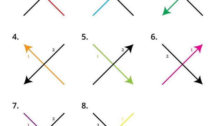 dibujar x