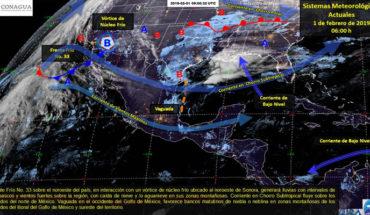 Frío en el noroeste, en el resto del país se prevé ambiente cálido a caluroso, con bajo potencial de lluvias
