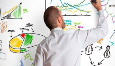 How to increase online sales through a content strategy?