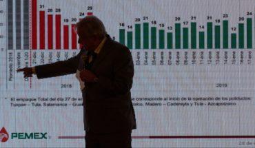 Plan de apoyo a Pemex impactará finanzas de México: Moody's