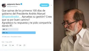 Desaprueban a AMLO en encuesta de Twitter, Epigmenio Ibarra se molesta