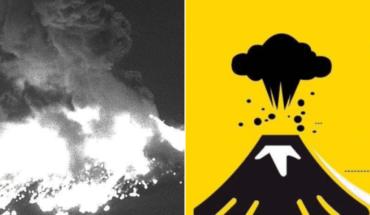 Popocatépetl: qué significa que esté en alerta amarilla