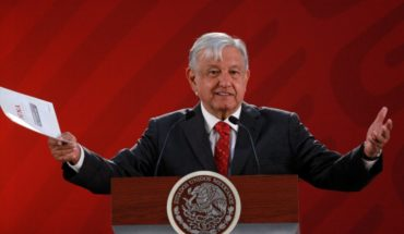 Rating the country punished by neo-liberal policy: AMLO insulated the
