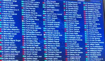 Corte de Apelaciones declaró inadmisibles 174 recursos de protección contra el TPP11