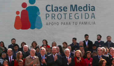 The real and the imagined: the middle class initiative protected by the government of Sebastián Piñera