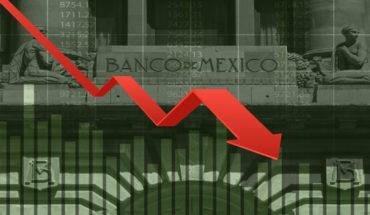Analistas consultados por Banxico, bajan expectativa económica para 2019 y 2020