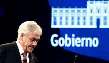 Piñera government, Quo Vadis?