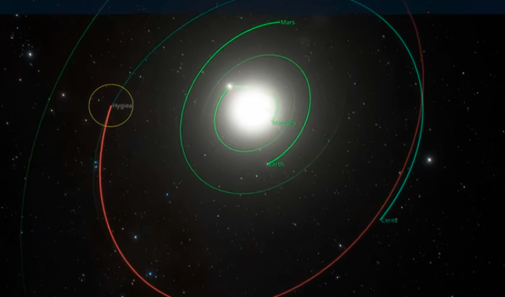 They find a dwarf planet in the solar system that can dethrone Ceres