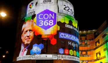 Poll: British Conservatives with overwhelming majority in elections