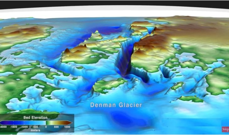 Study shows that the deepest place on earth, located under the Denman Glacier in East Antarctica