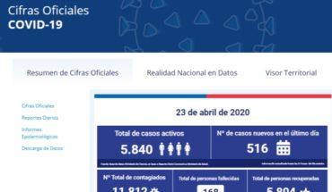 Gobierno presentó plataforma para visualizar datos de la evolución del coronavirus en el país