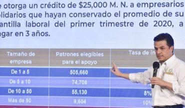 Gobierno publica decreto sobre apoyos a microempresas