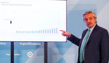 Alberto Fernández explicó el plan para abrir actividades a partir del 10 de mayo