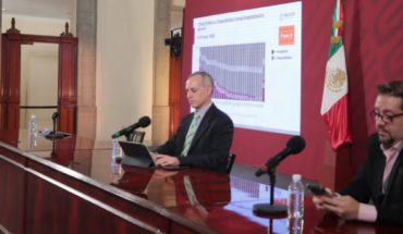 An estimated 300,000 tests for Covid-19 coming to Mexico