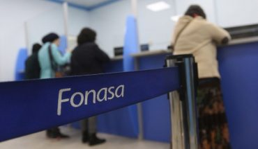 The costs of a Fonasa affiliate in the face of possible hospitalization amid the pandemic