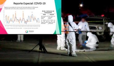 Confinamiento por Covid-19, no frenó la violencia en Michoacán