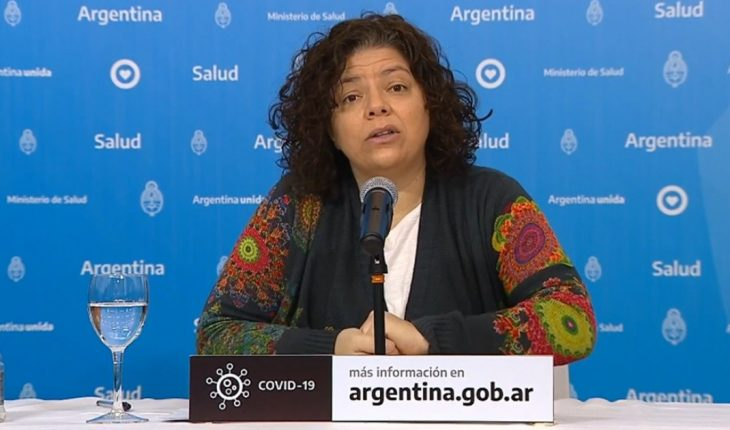 Coronavirus in Argentina: with 20 new deaths, total 2,913