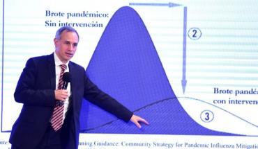 PAN presentará ante la FGR una denuncia de hechos contra Hugo López-Gatell por el pésimo manejo de la pandemia
