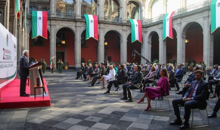 The phrases and absences that marked the second AMLO Report at Palacio