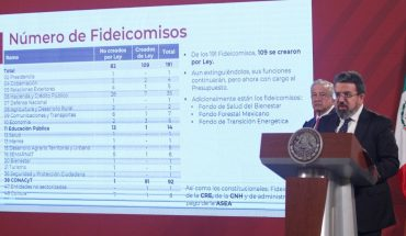 AMLO asks trusts for audit after their disappearance; Conacyt denounces transfers to individuals