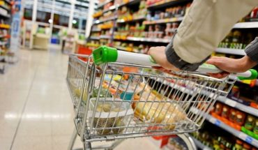 Update Maximum Prices with up to 6% raises: How much does each product increase?