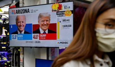 Elecciones en EE.UU: sin Presidente electo y con la mira en estados sin definir