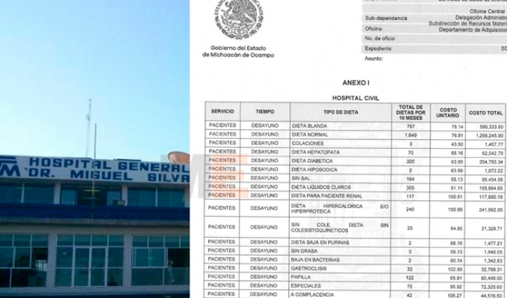 Surrogacy of services in Michoacán Health, double expenses and static staff, workers complain