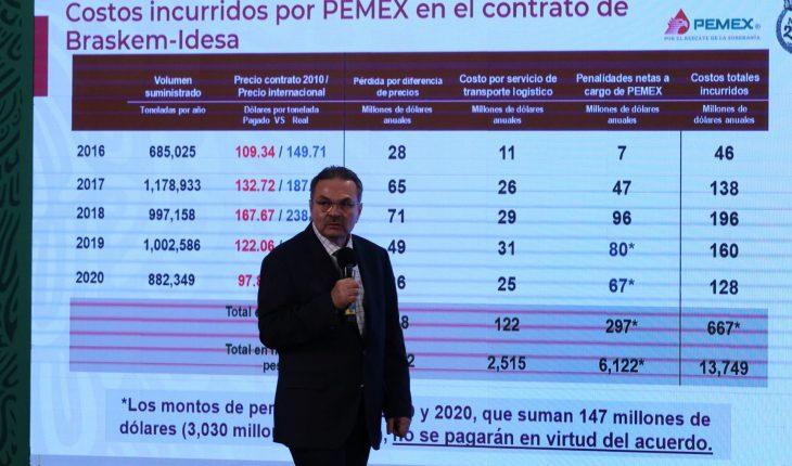 Pemex renegocia contrato con filial de Odebrecht; se ahorrará 13,749 mdp