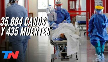 Informaron 35.884 casos y 435 muertes por coronavirus en 24 horas