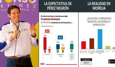 Alleged pollster who outpertched Alfonso Martínez, benefited in his government