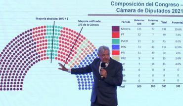 AMLO dice que podría negociar con el PRI para tener mayoría calificada