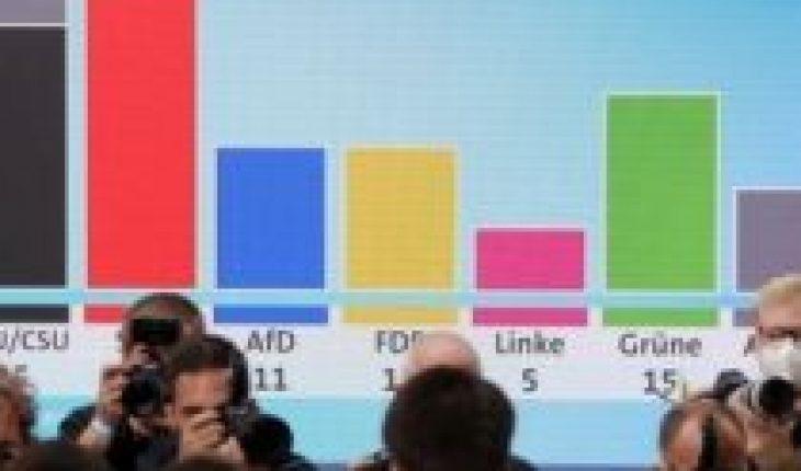 Elecciones en Alemania: los primeros resultados otorgan una ligera ventaja a los socialdemócratas frente a los conservadores